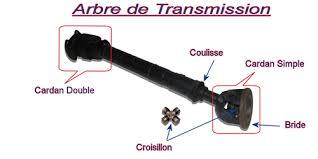 GRÉSY-SUR-AIX (SAVOIE) Un camion perd son arbre de transmission sur l'autoroute