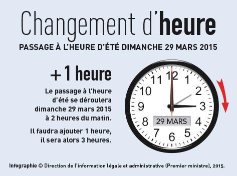 Changement d'heure / Passage à l'heure d'été dimanche 29 mars 2015