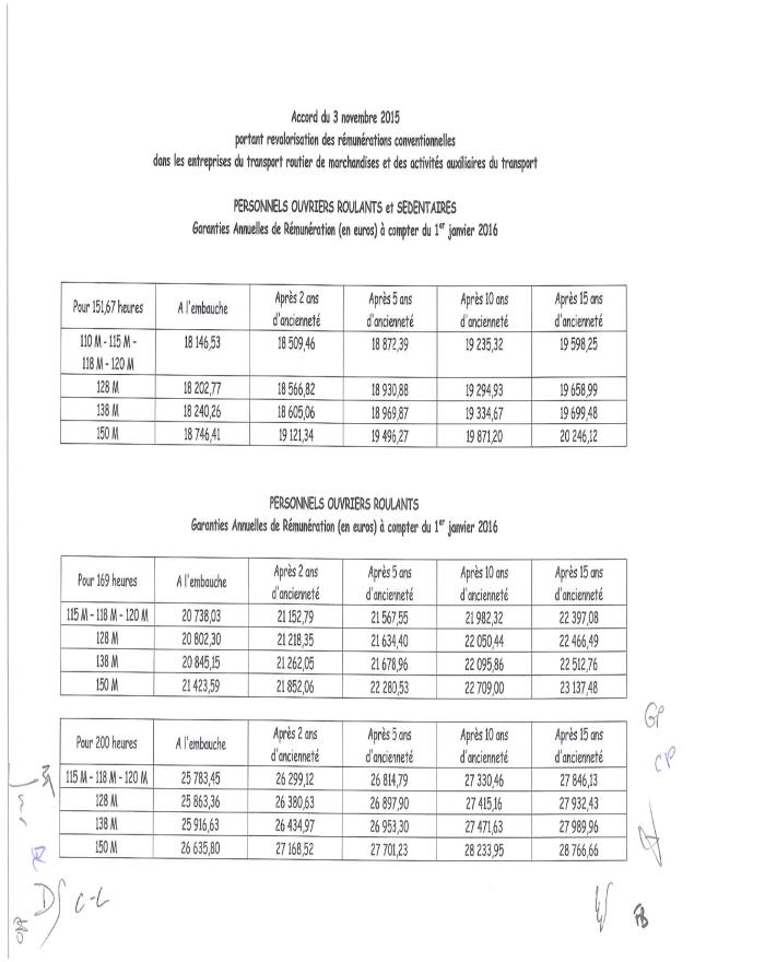 GRILLES DE SALAIRES AU 01/01/2016    <img1115|center>