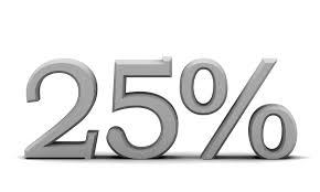 SUD fait 25% chez KTO SASU