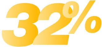 Transports BARBERO (83) SUD fait 32% de représentativité